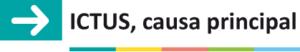 Ictus, causa principal del daño cerebral adquirido